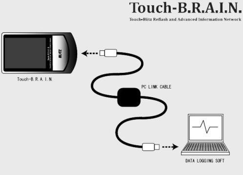 BLITZ Touch B.R.A.I.N Verbindungskabel für Laptop